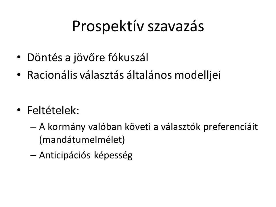 Prospektív szavazás Döntés a jövőre fókuszál