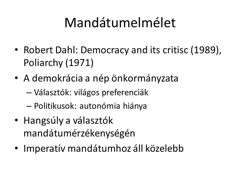 Mandátumelmélet Robert Dahl: Democracy and its critisc (1989), Poliarchy (1971) A demokrácia a nép önkormányzata.