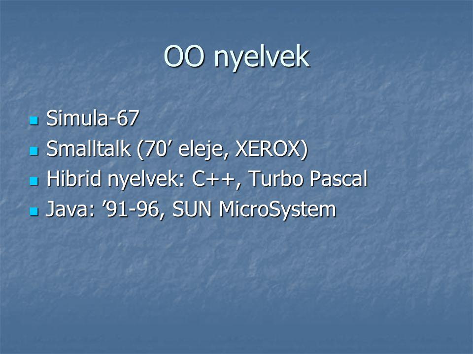 OO nyelvek Simula-67 Smalltalk (70' eleje, XEROX)