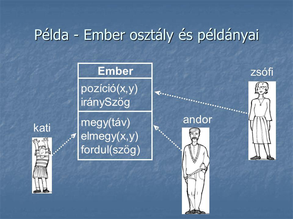 Példa - Ember osztály és példányai