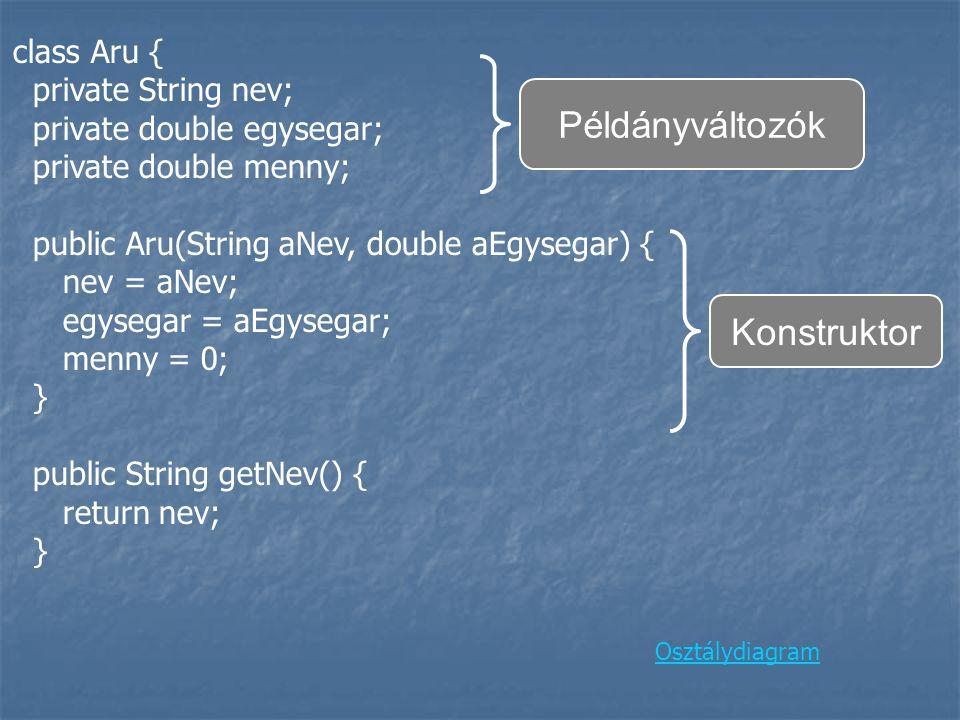 Példányváltozók Konstruktor class Aru { private String nev;