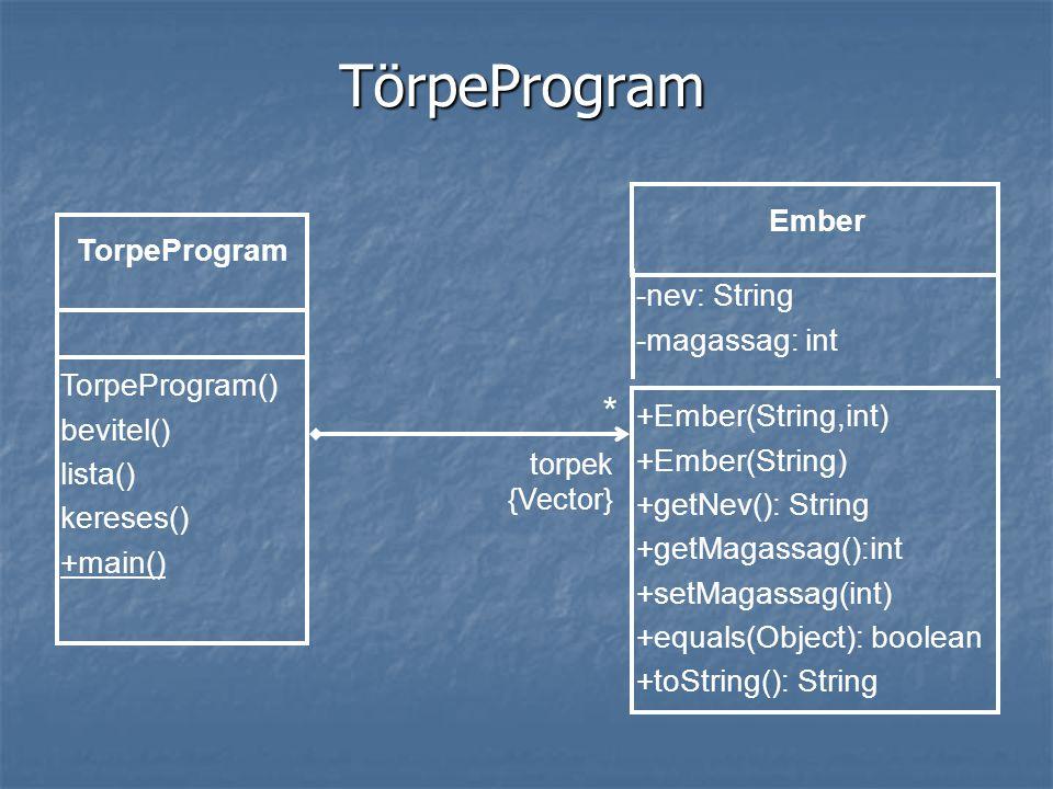 TörpeProgram * Ember TorpeProgram -nev: String -magassag: int