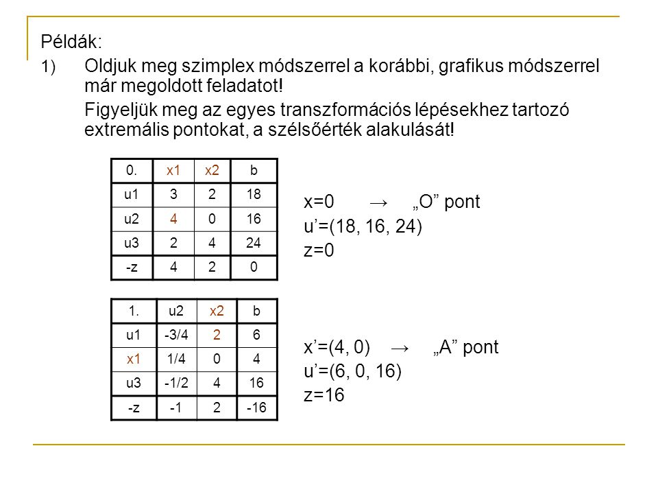 Példák: Oldjuk meg szimplex módszerrel a korábbi, grafikus módszerrel már megoldott feladatot!