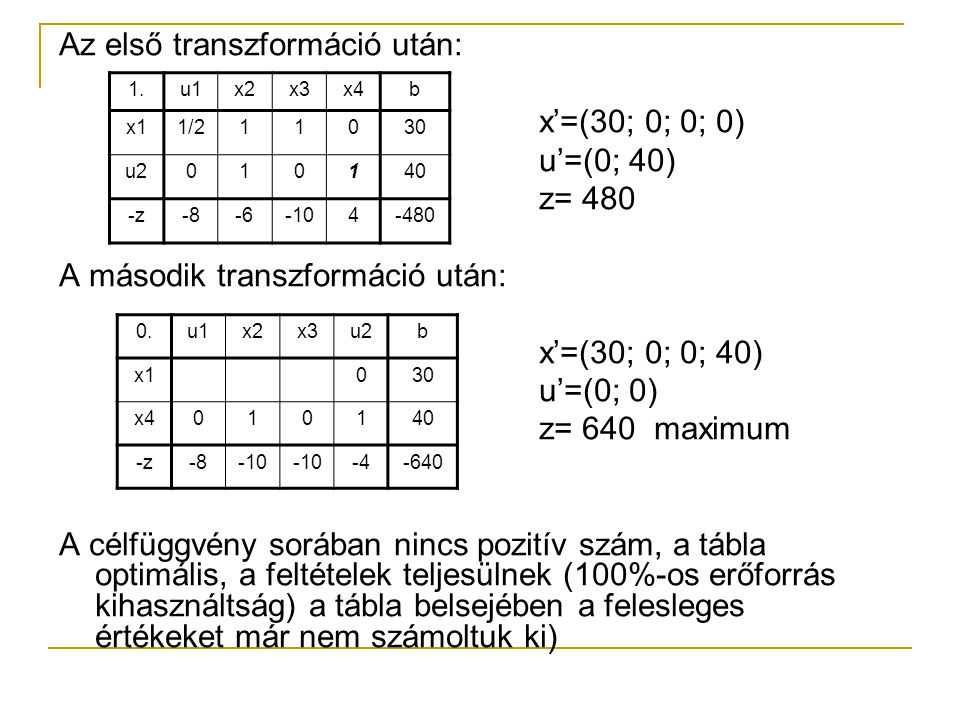 Az első transzformáció után: x'=(30; 0; 0; 0) u'=(0; 40) z= 480