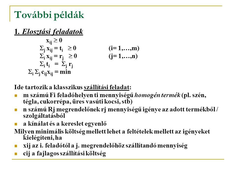 További példák 1. Elosztási feladatok xij  0