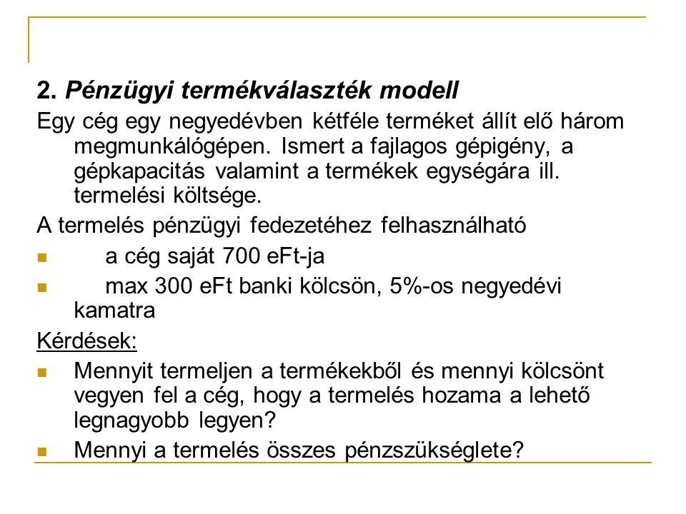 2. Pénzügyi termékválaszték modell