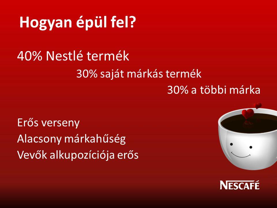 Hogyan épül fel 40% Nestlé termék 30% saját márkás termék