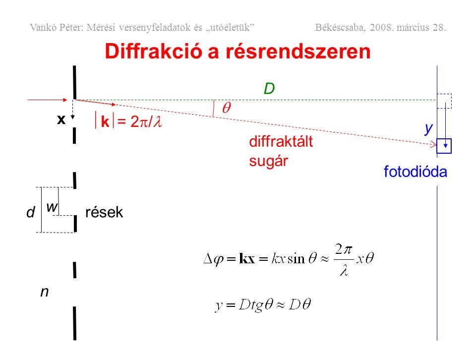 Diffrakció a résrendszeren