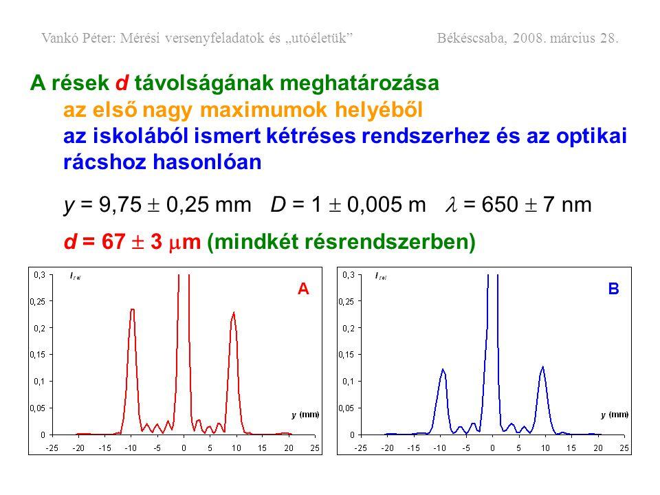 A rések d távolságának meghatározása az első nagy maximumok helyéből
