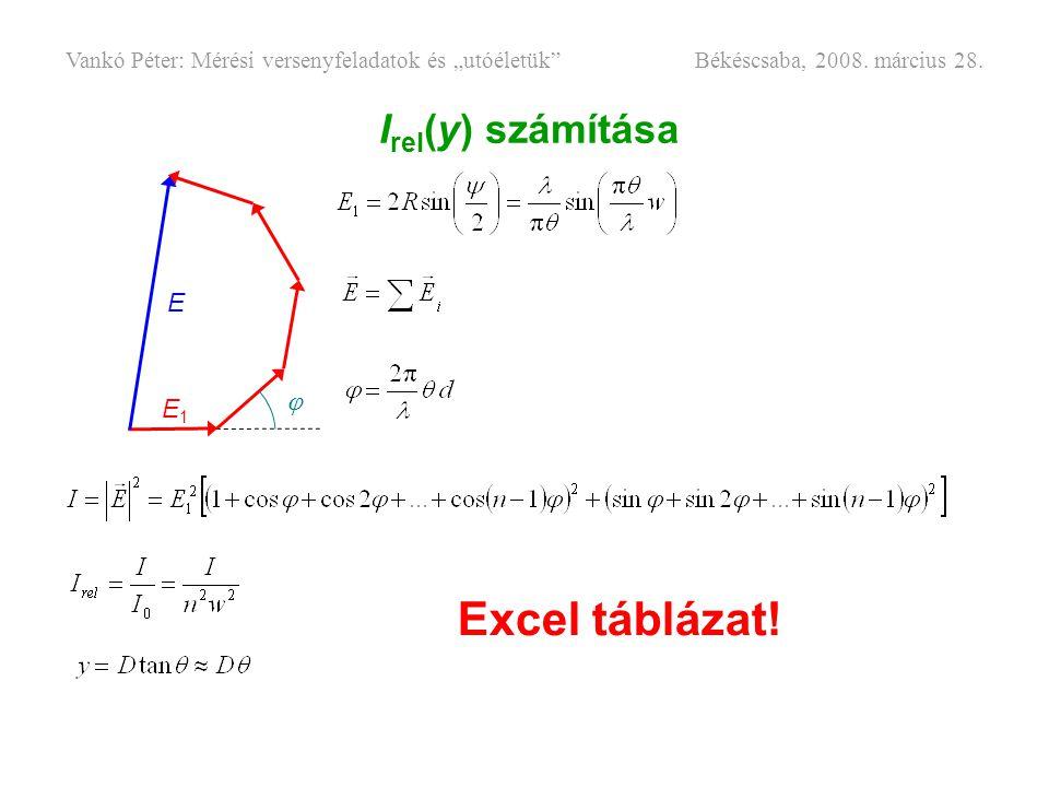 Excel táblázat! Irel(y) számítása E  E1