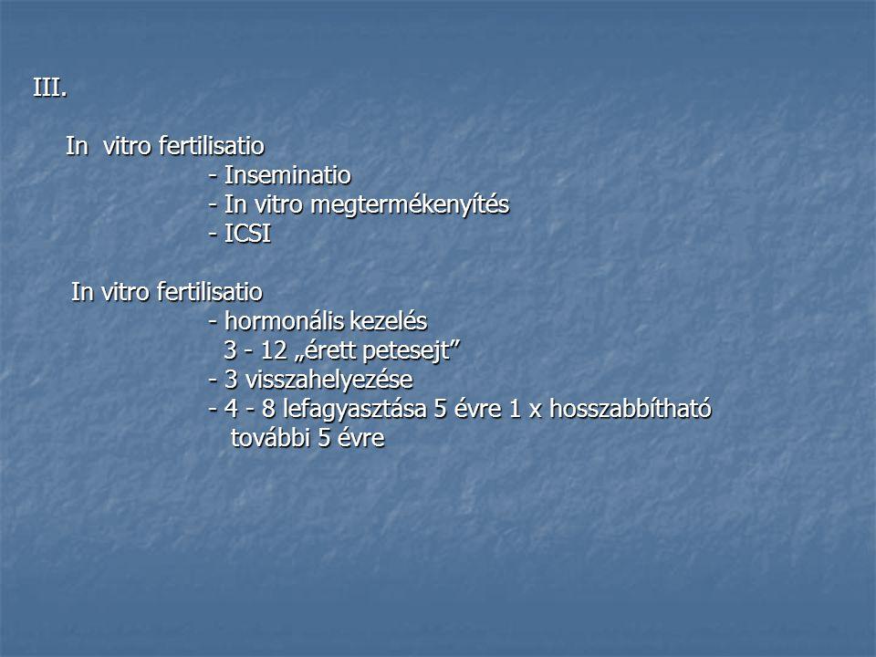 III. In vitro fertilisatio. - Inseminatio. - In vitro megtermékenyítés. - ICSI. In vitro fertilisatio.