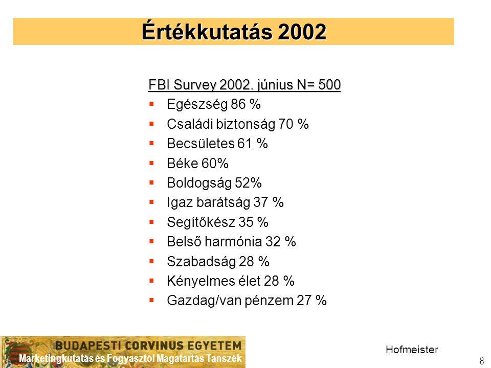 Értékkutatás 2002 FBI Survey 2002. június N= 500 Egészség 86 %