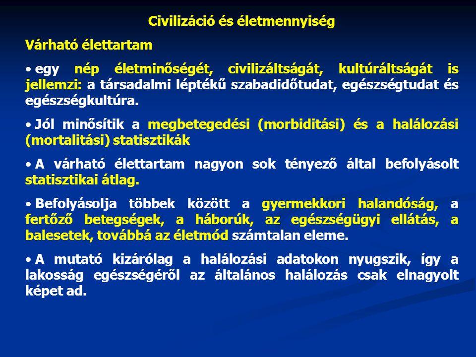 Civilizáció és életmennyiség