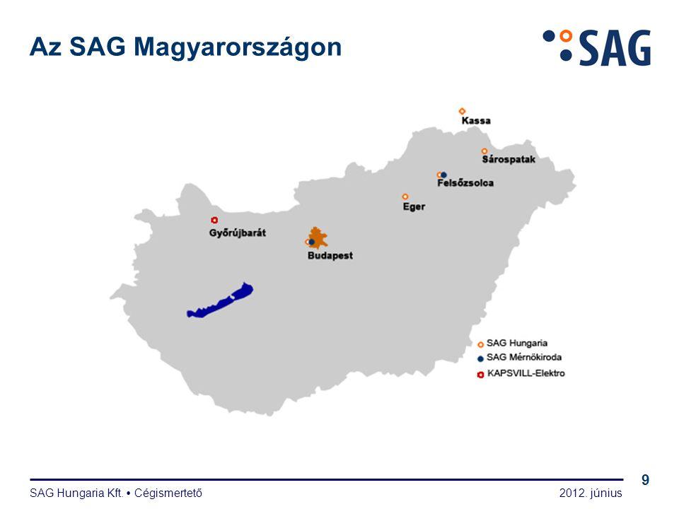 Tények és Számok SAG Hungaria Kft.  Cégismertető 2012. június