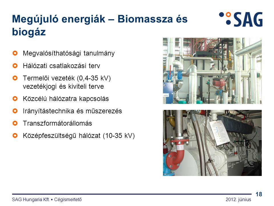 Megújuló energiák – Napenergia, háztartási méret