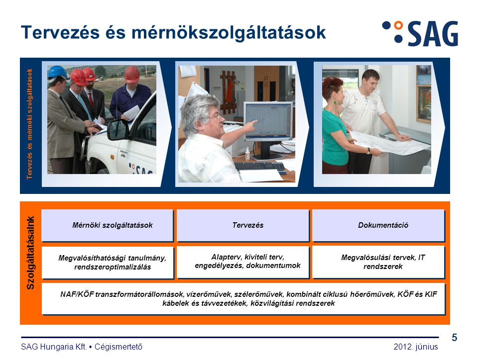 Alállomás Alállomás technológia Szolgáltatásaink
