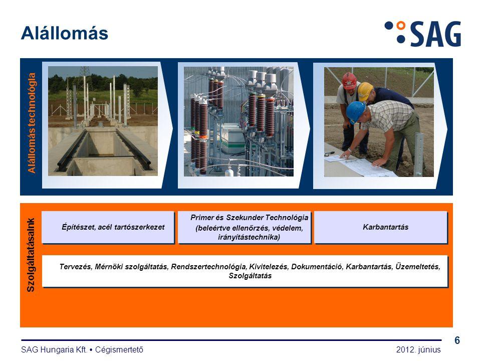 Erőművek Erőművek Szolgáltatásaink SAG Hungaria Kft.  Cégismertető