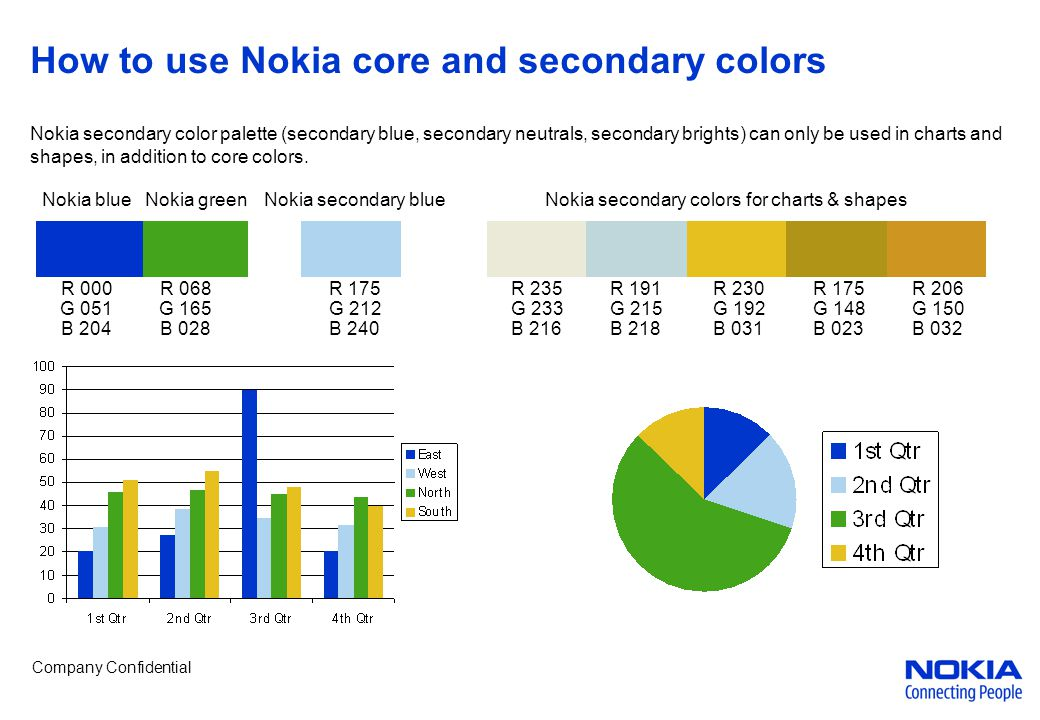 How to use Nokia core and secondary colors