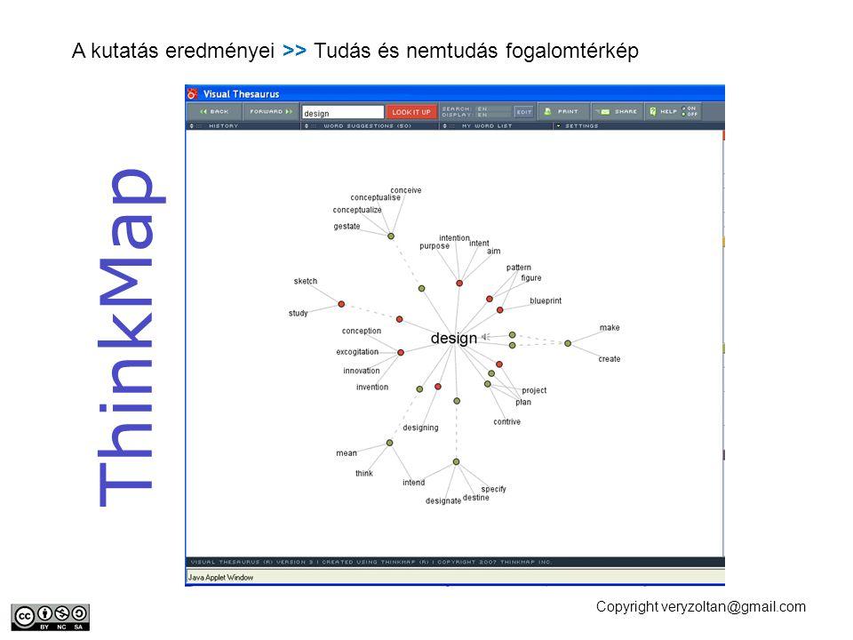 A kutatás eredményei >> Tudás és nemtudás fogalomtérkép