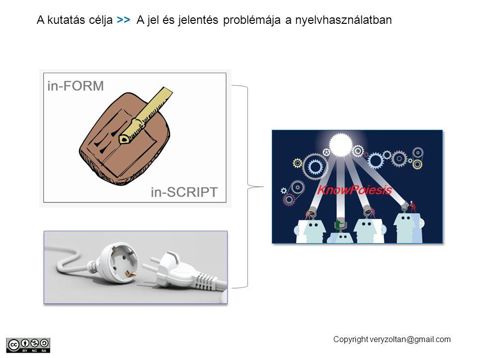 A kutatás célja >> A jel és jelentés problémája a nyelvhasználatban