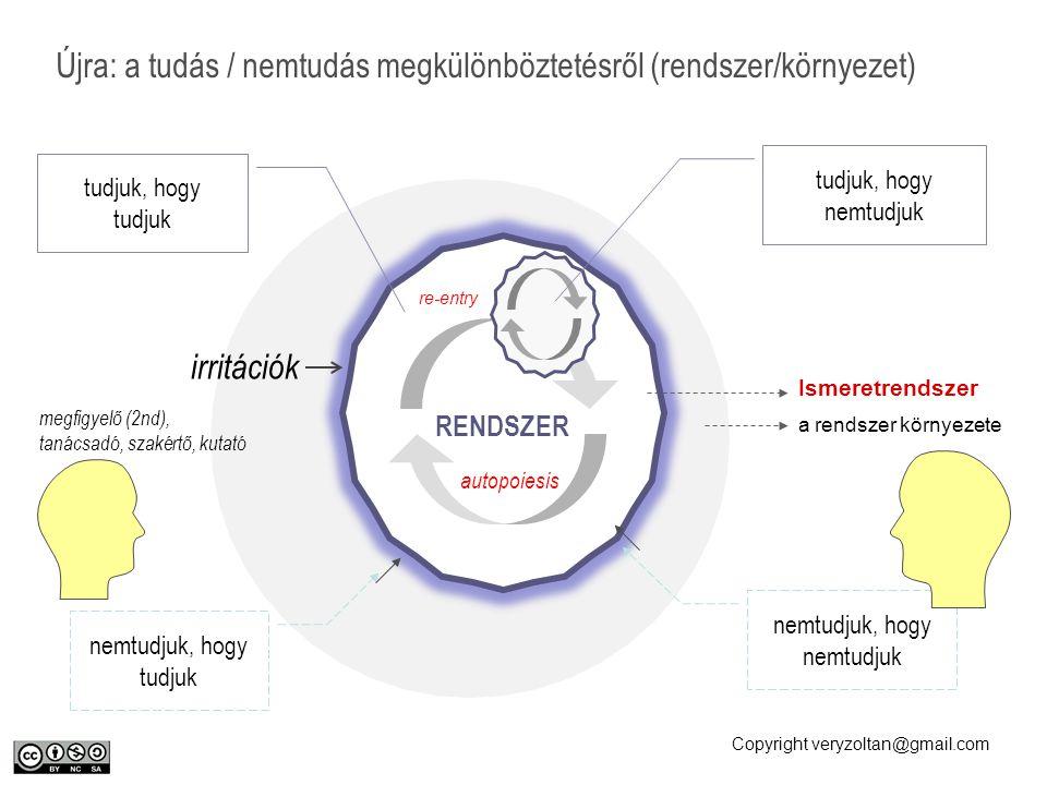 Újra: a tudás / nemtudás megkülönböztetésről (rendszer/környezet)