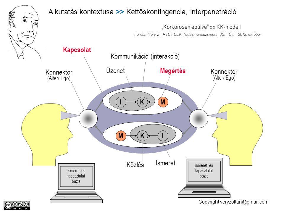 Kommunikáció (interakció)