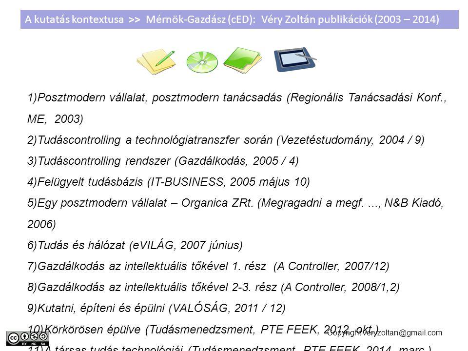 A kutatás kontextusa >> Mérnök-Gazdász (cED): Véry Zoltán publikációk (2003 – 2014)