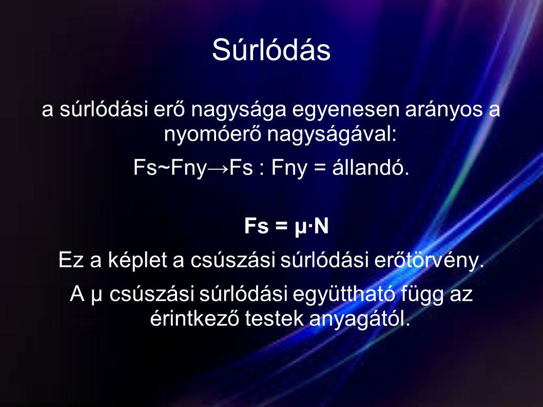 Súrlódás a súrlódási erő nagysága egyenesen arányos a nyomóerő nagyságával: Fs~Fny→Fs : Fny = állandó.