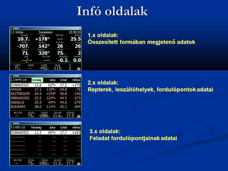 Infó oldalak 1.x oldalak: Összesített formában megjelenő adatok