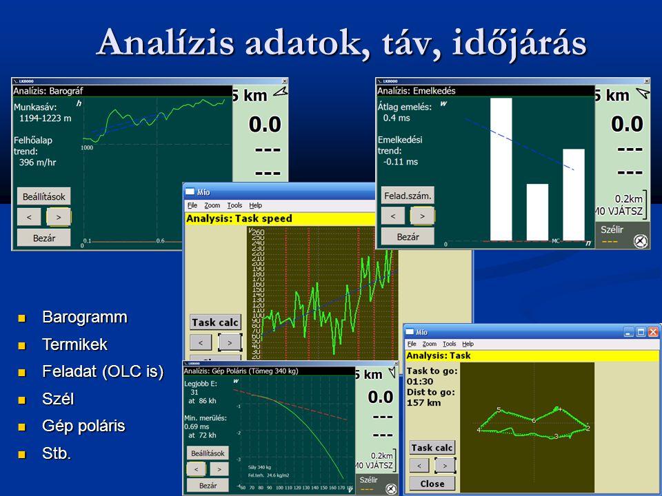 Analízis adatok, táv, időjárás