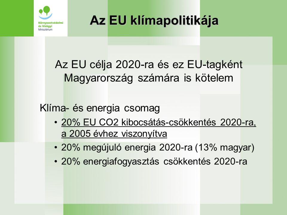 Az EU célja 2020-ra és ez EU-tagként Magyarország számára is kötelem