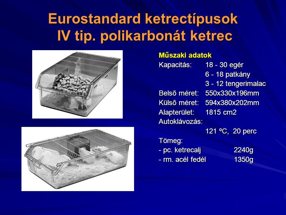 Eurostandard ketrectípusok IV tip. polikarbonát ketrec