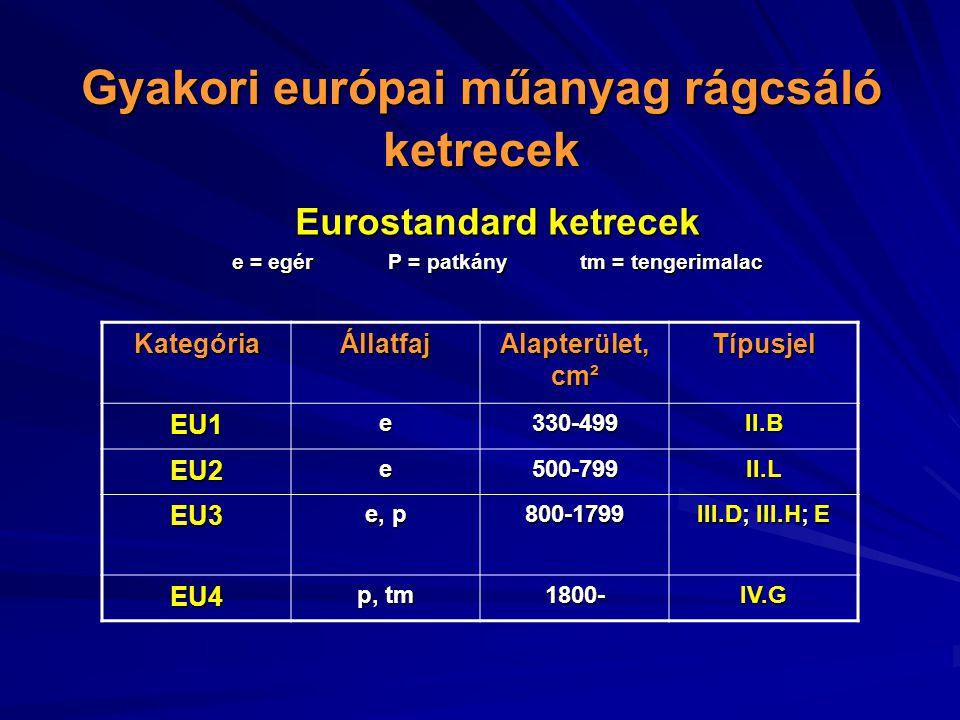 Gyakori európai műanyag rágcsáló ketrecek