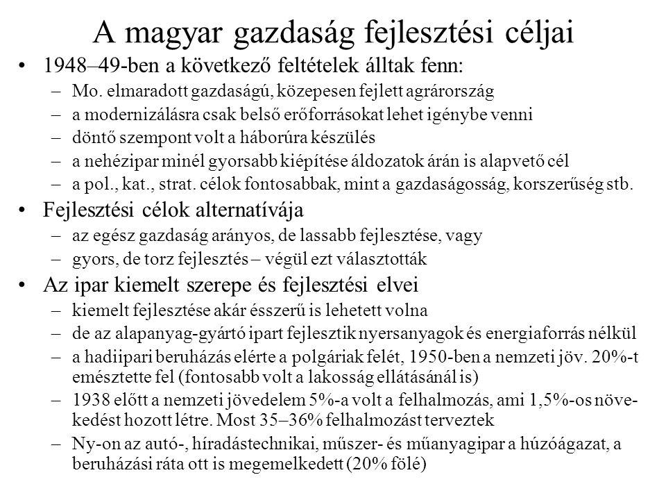 A magyar gazdaság fejlesztési céljai