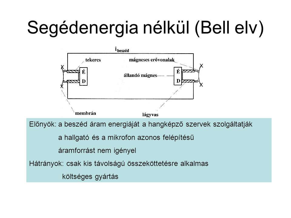 Segédenergia nélkül (Bell elv)