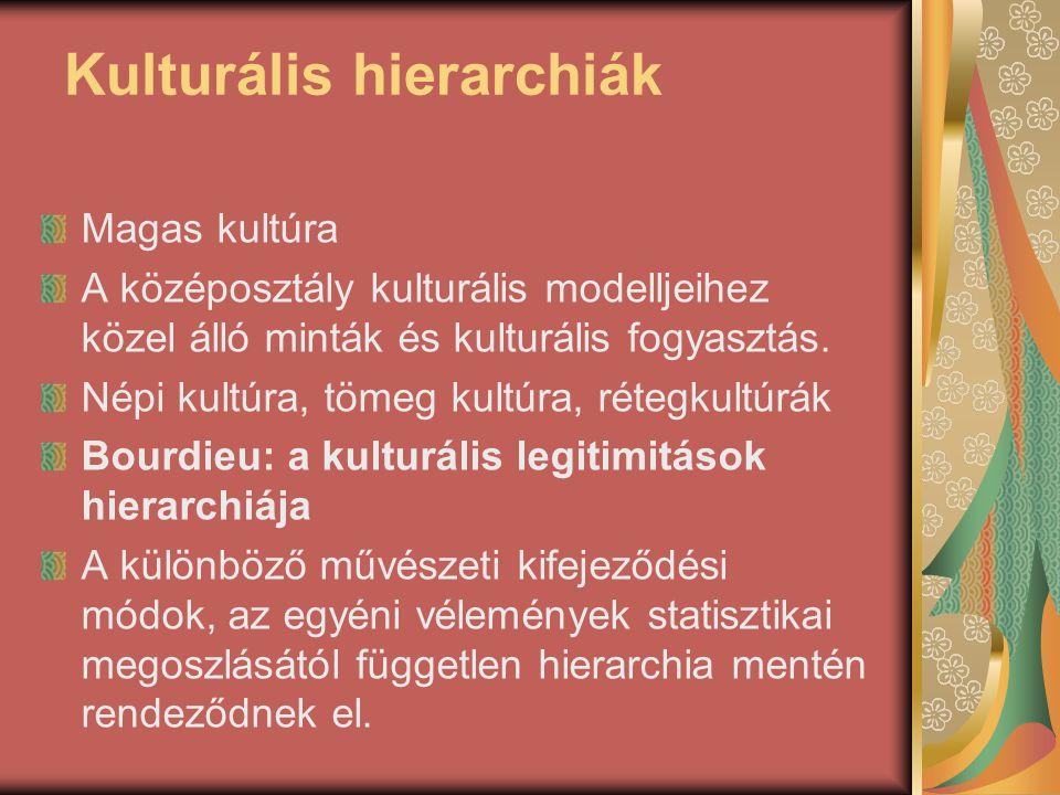 Kulturális hierarchiák