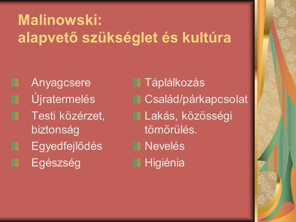 Malinowski: alapvető szükséglet és kultúra