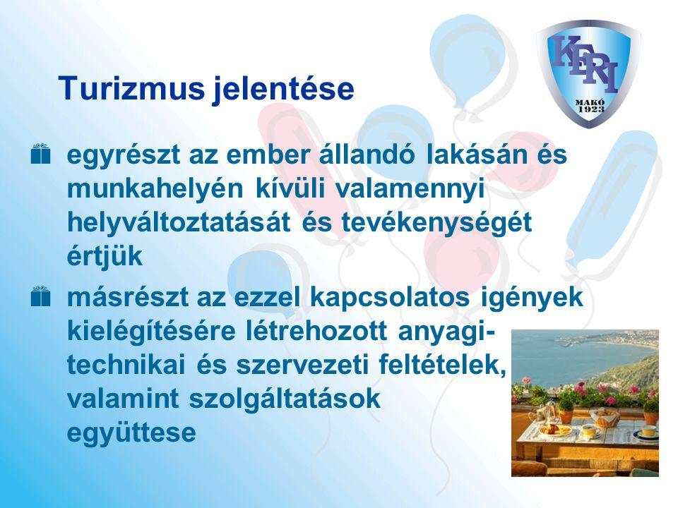 Turizmus jelentése egyrészt az ember állandó lakásán és munkahelyén kívüli valamennyi helyváltoztatását és tevékenységét értjük.