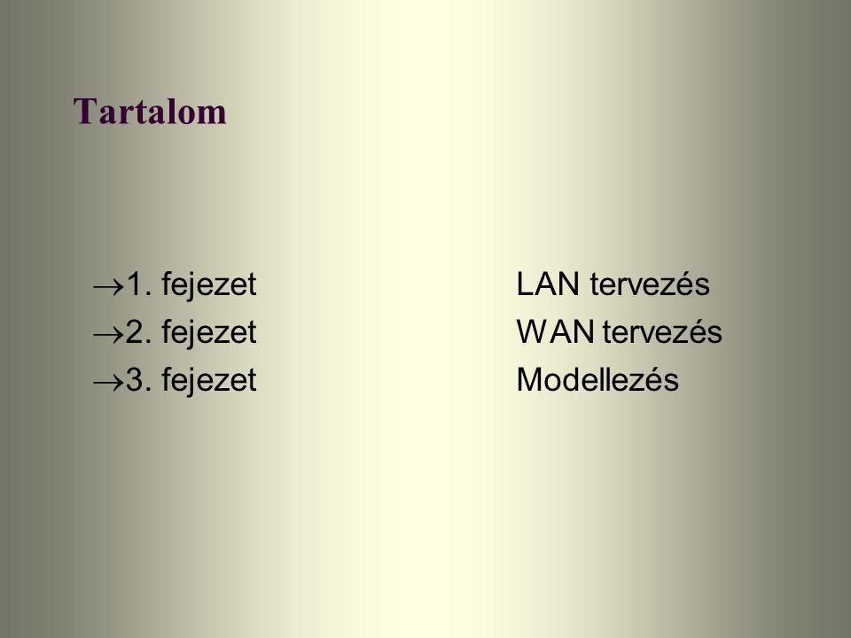 Tartalom 1. fejezet LAN tervezés 2. fejezet WAN tervezés