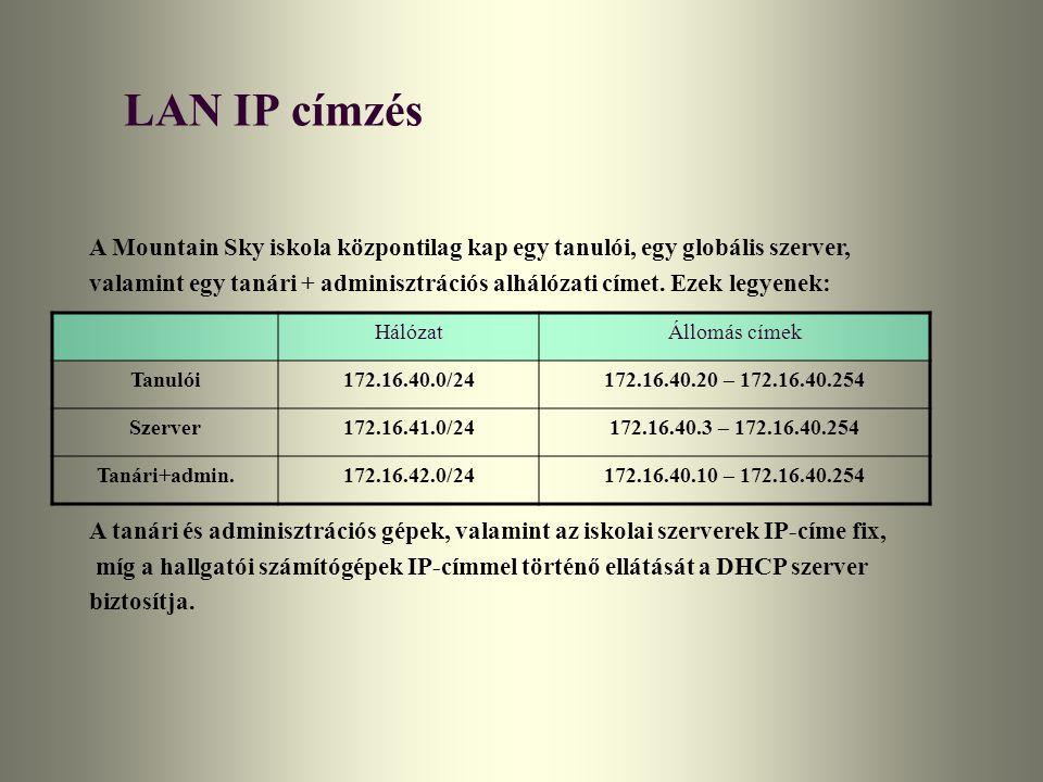 LAN IP címzés A Mountain Sky iskola központilag kap egy tanulói, egy globális szerver,