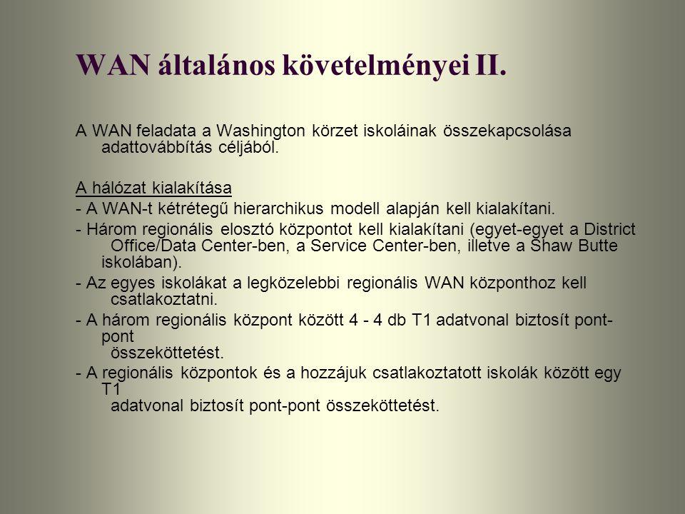 WAN általános követelményei II.