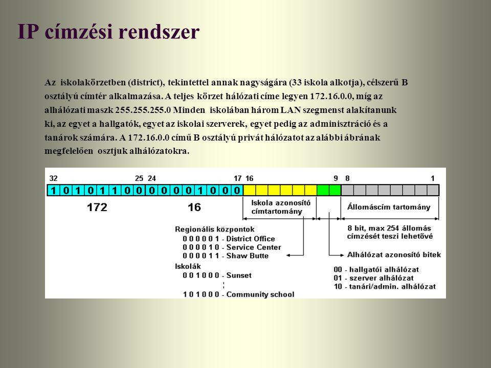 IP címzési rendszer Az iskolakörzetben (district), tekintettel annak nagyságára (33 iskola alkotja), célszerű B.
