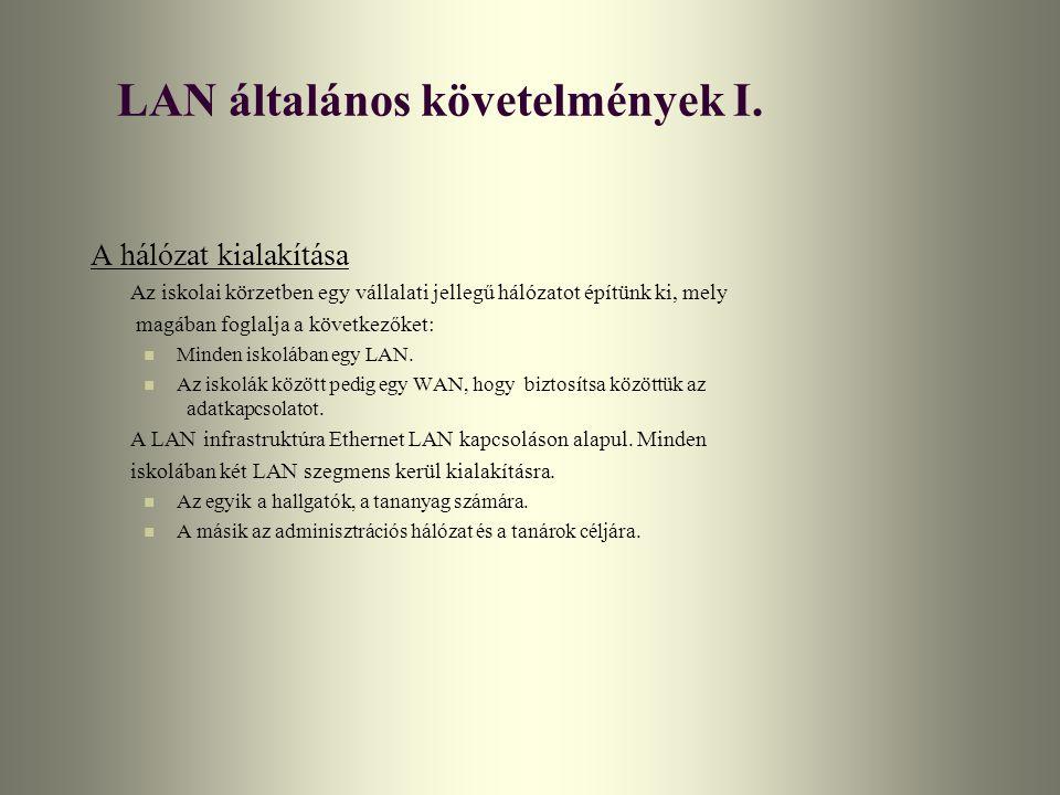 LAN általános követelmények I.