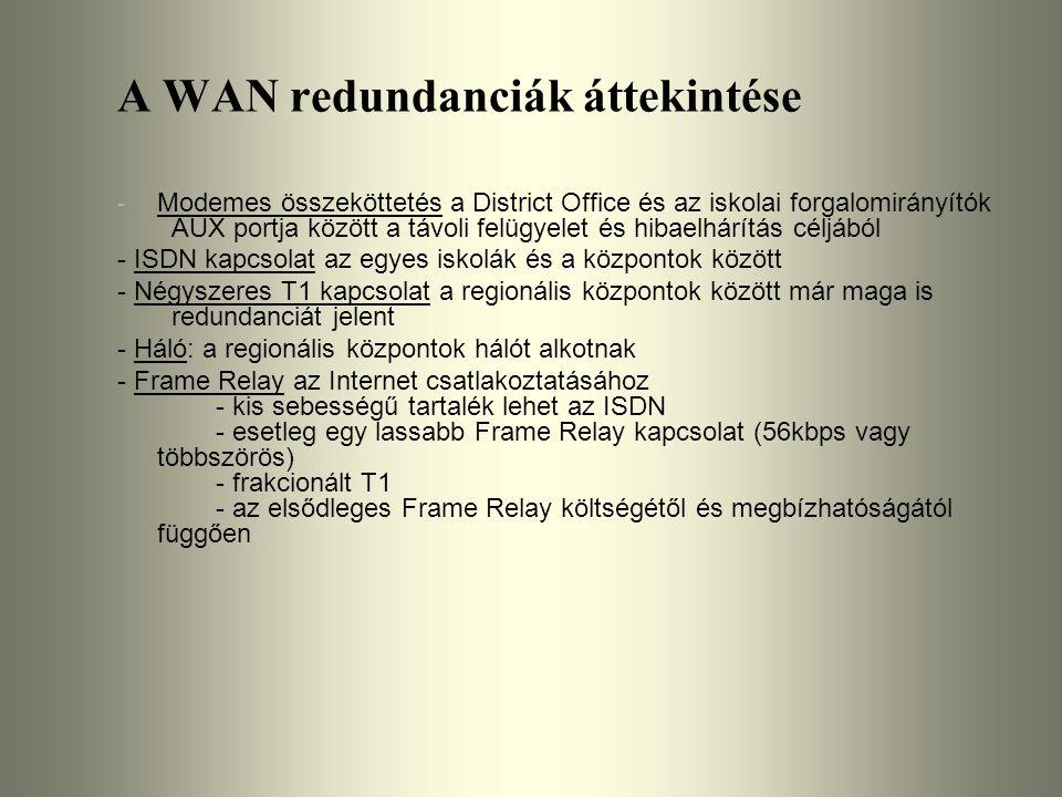 A WAN redundanciák áttekintése