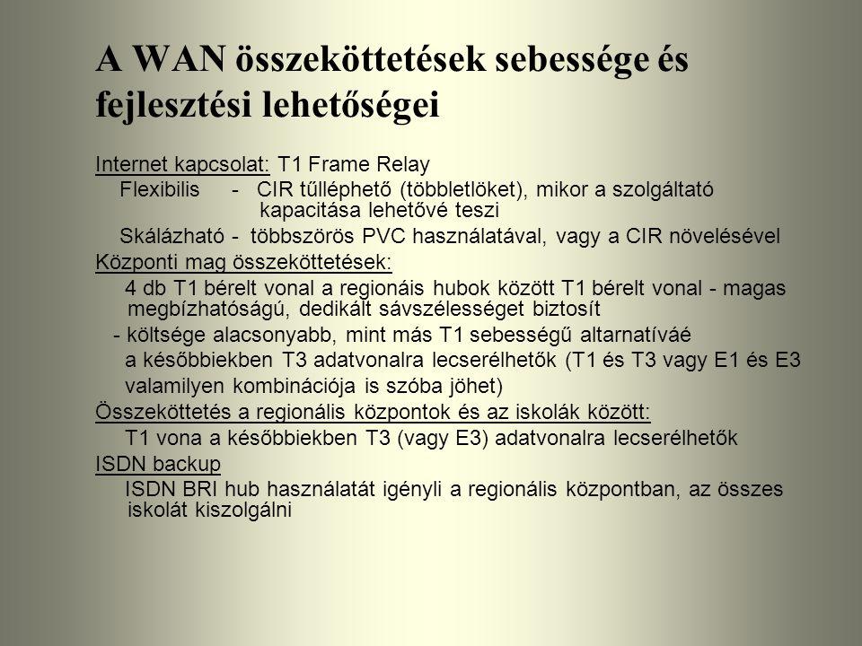 A WAN összeköttetések sebessége és fejlesztési lehetőségei