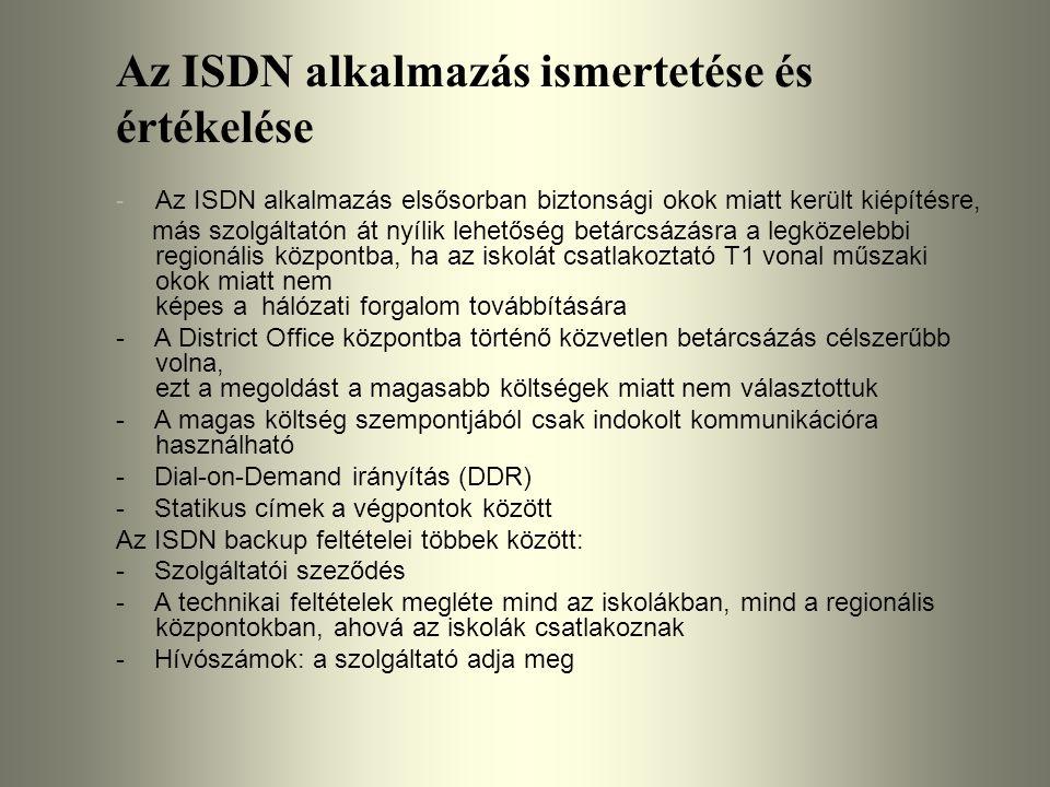 Az ISDN alkalmazás ismertetése és értékelése