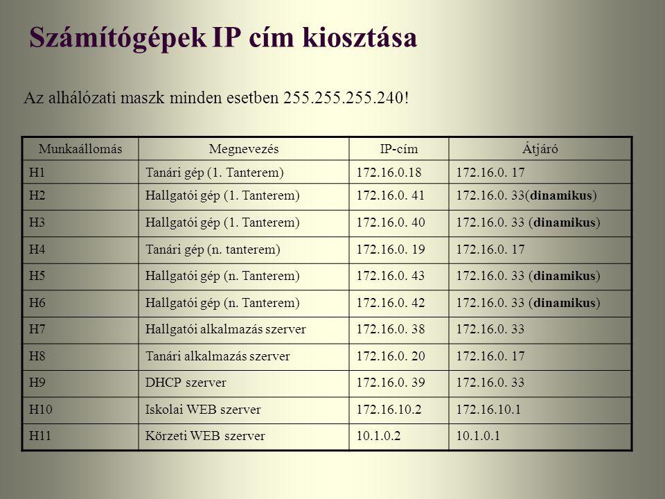 Számítógépek IP cím kiosztása