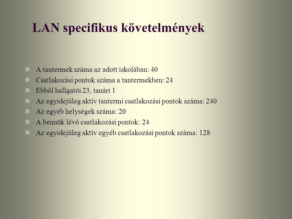 LAN specifikus követelmények