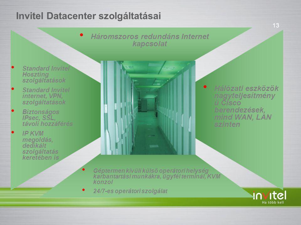 Invitel Datacenter szolgáltatásai