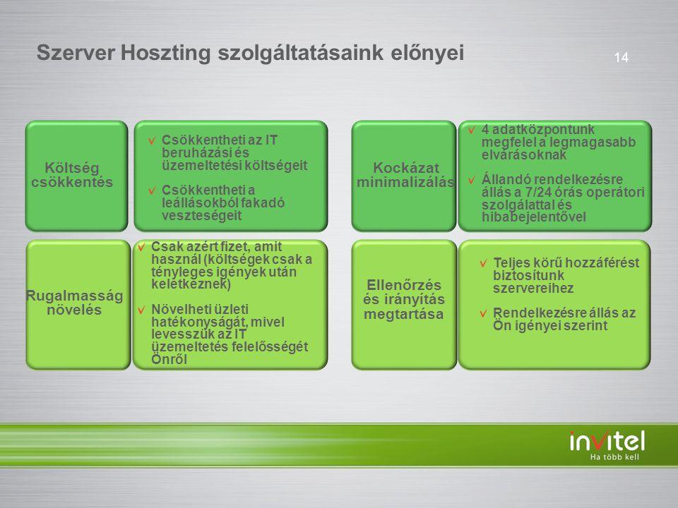 Szerver Hoszting szolgáltatásaink előnyei